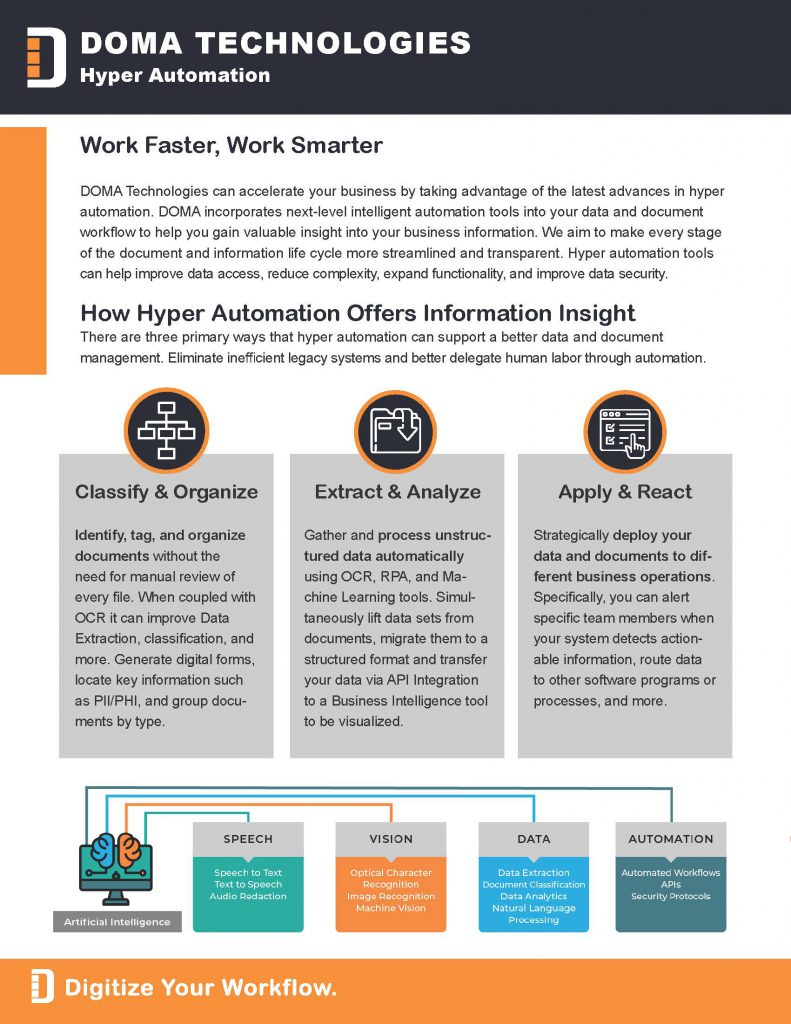 Hyper Automation Brief Page 2