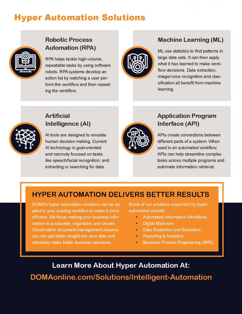 Hyper Automation Brief Page 4