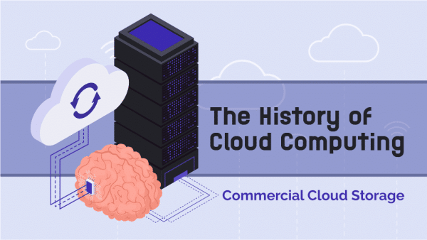 The History of Cloud Computing : Commercial Cloud Storage